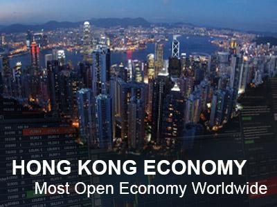 Hong Kong Economy is the Most Open Economy Worldwide